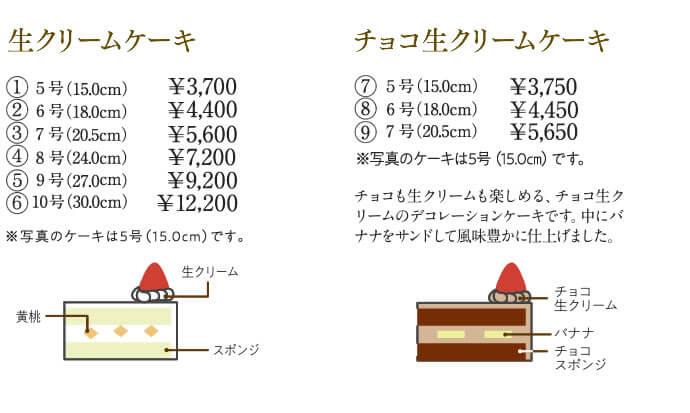 ケーキサイズ、価格